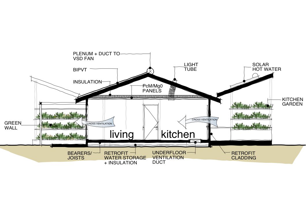Solar Housing Decathlon in China