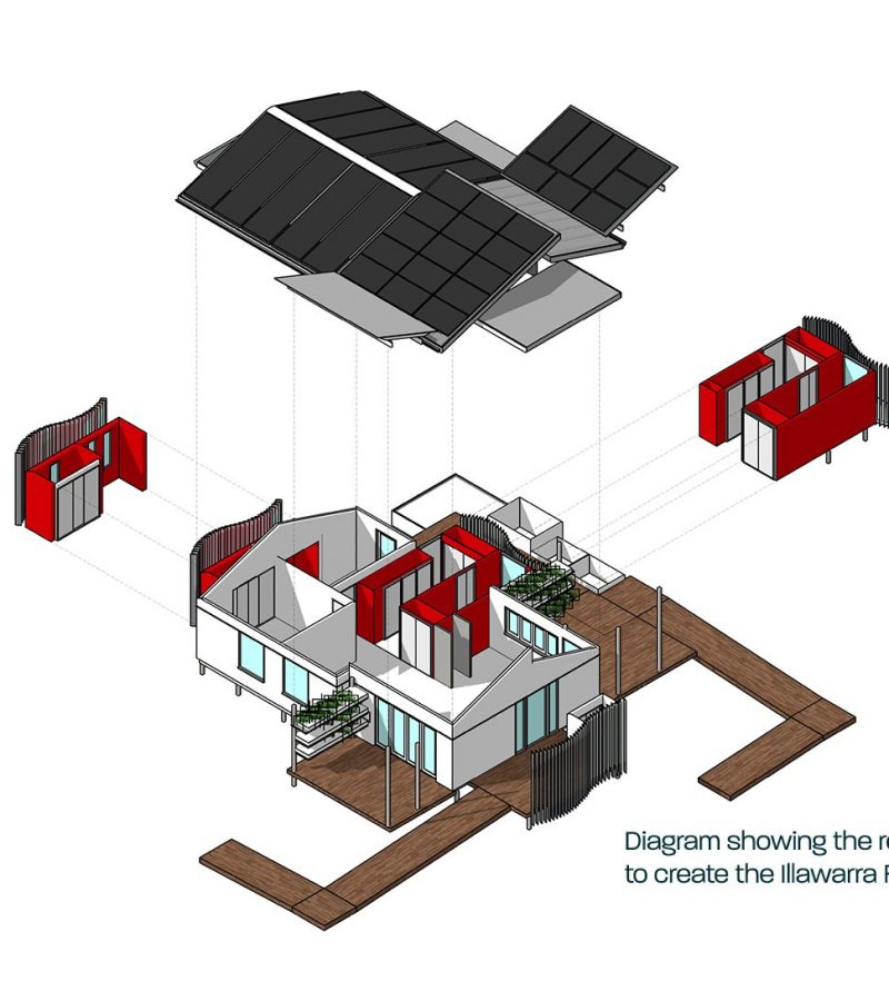 A Sustainable Future for NSW Houses