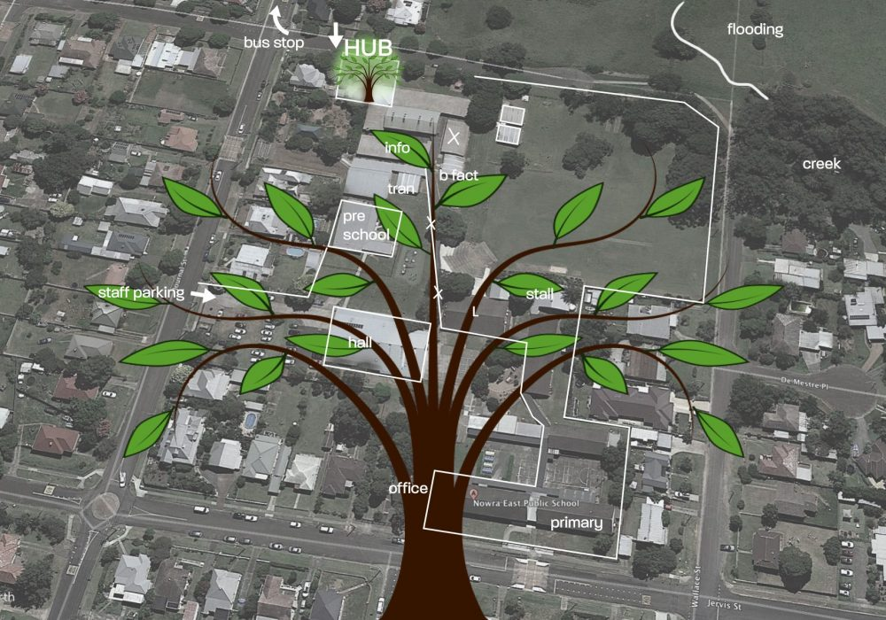 East Nowra Wellbeing Hub Underway